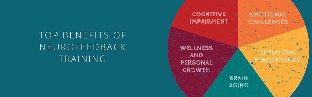 top benefits of neurofeedback training